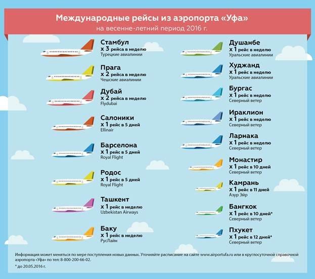 Аэропорт камрань расписание чартерных рейсов на 30 мая